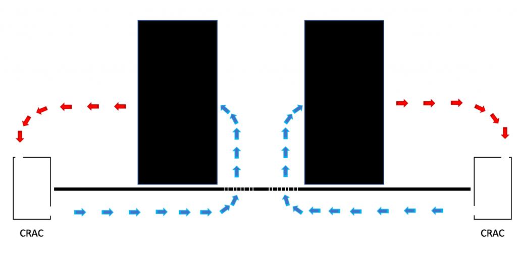 diagram of a crac